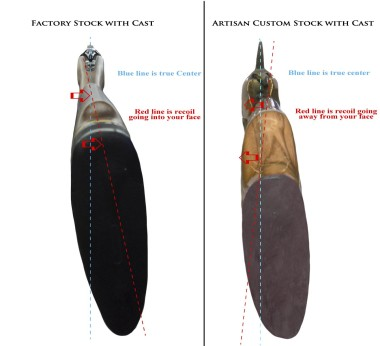 Figure 1: Comparison of Factory Stock and Artisan Custom Stock true center and recoil